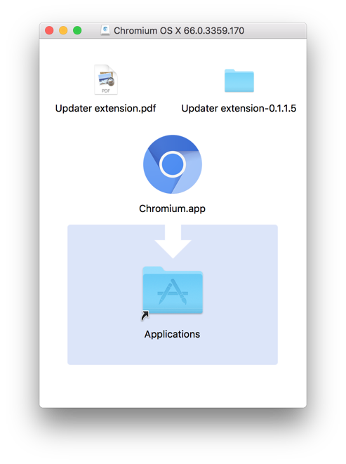 chromium portable mac os x